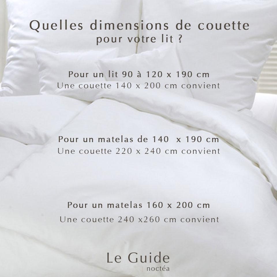 La taille d'une couette dépend de celle du lit