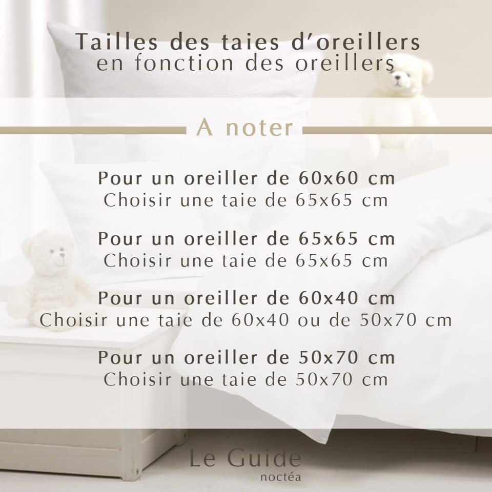 tailles de draps : les tailles d'oreillers